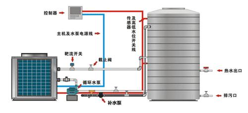 热水工程系统图