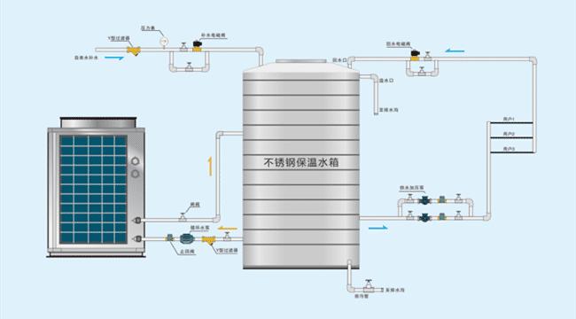 空气能热水系统