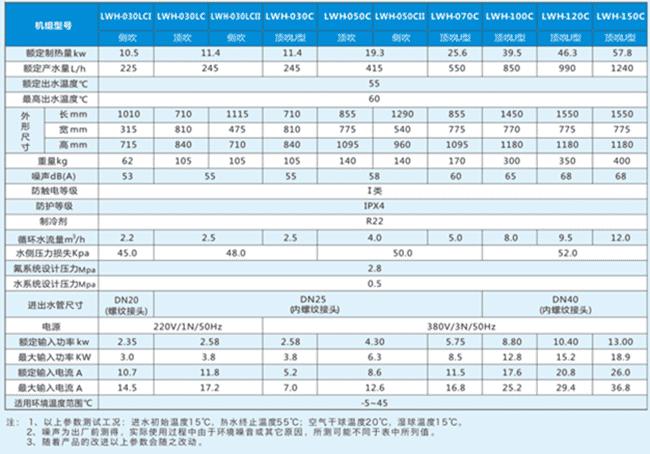 空气能热泵参数表