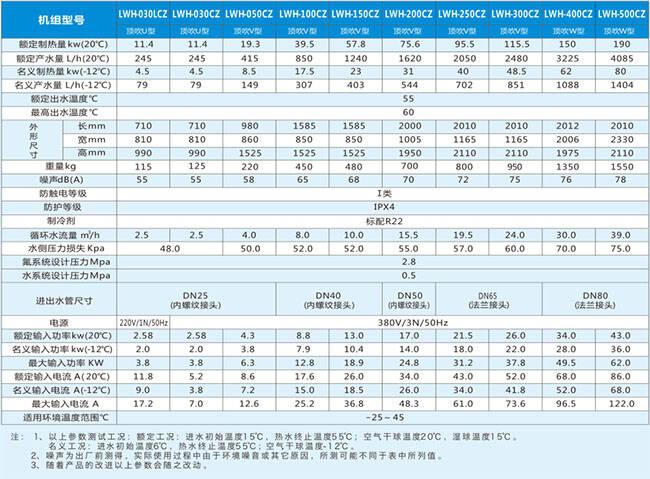 超低温热泵参数表