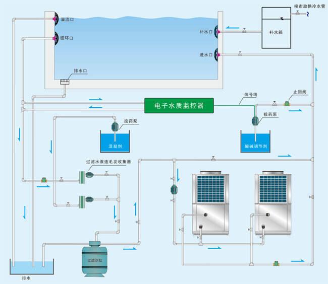 泳池热泵热水机组系统原理图