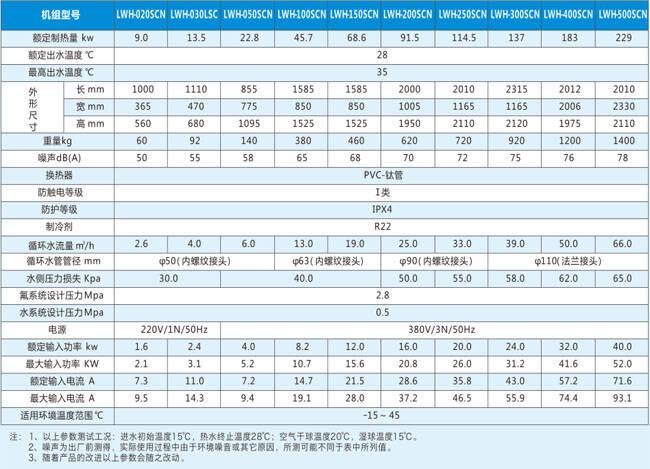 泳池热泵热水机组参数表